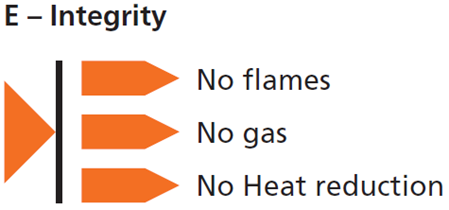 E-Integrity-Only-Fire-Glass