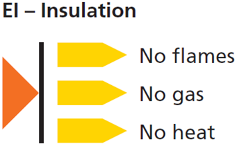 EI-Insulation-Fire-Rated-Glass