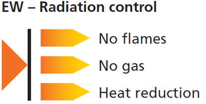 EW-Radiation-Control-Fire-Glass